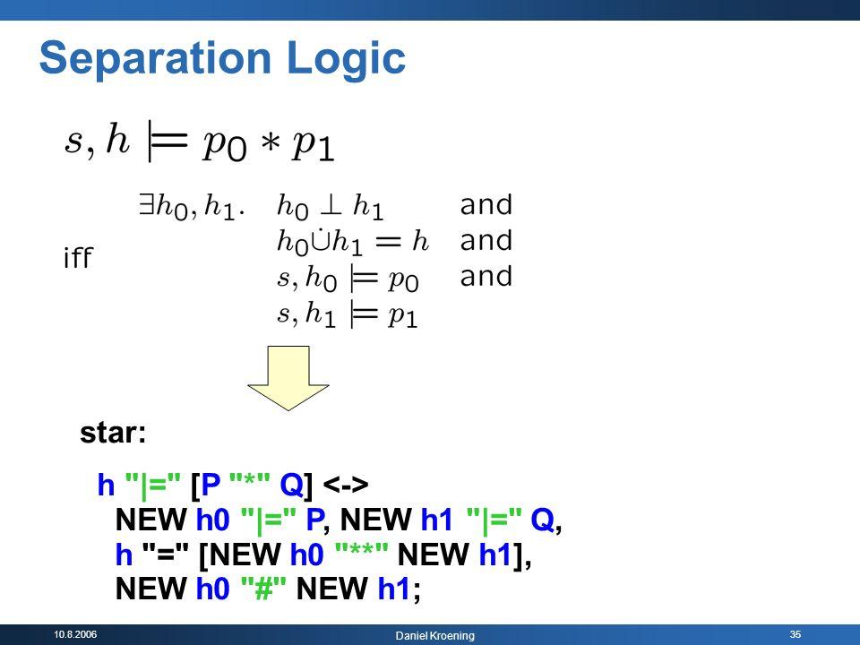 10.8.2006 Daniel Kroening 35 Separation Logic emp: rewrite h |= emp h = [ semp ** semp ]; star: h |= [P * Q] NEW h0 |= P, NEW h1 |= Q, h = [NEW h0 ** NEW h1], NEW h0 # NEW h1;