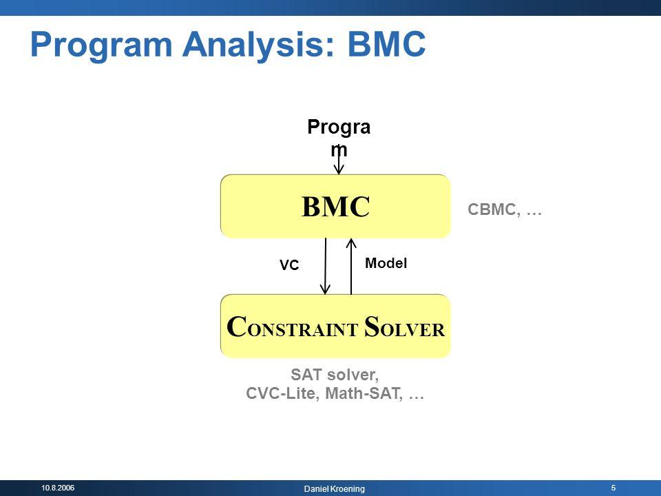10.8.2006 Daniel Kroening 5 Program Analysis: BMC BMC Progra m C ONSTRAINT S OLVER VC Model SAT solver, CVC-Lite, Math-SAT, … CBMC, …