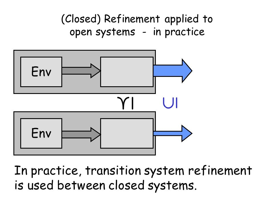 Taormina, June 30, 2003L. de Alfaro - Intl. Symp. on Verification (Theory and Practice) ¹ In practice, transition system refinement is used between cl