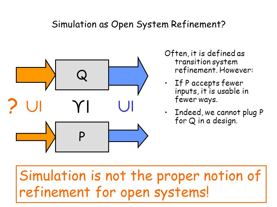 Taormina, June 30, 2003L. de Alfaro - Intl. Symp. on Verification (Theory and Practice) Simulation as Open System Refinement? Often, it is defined as