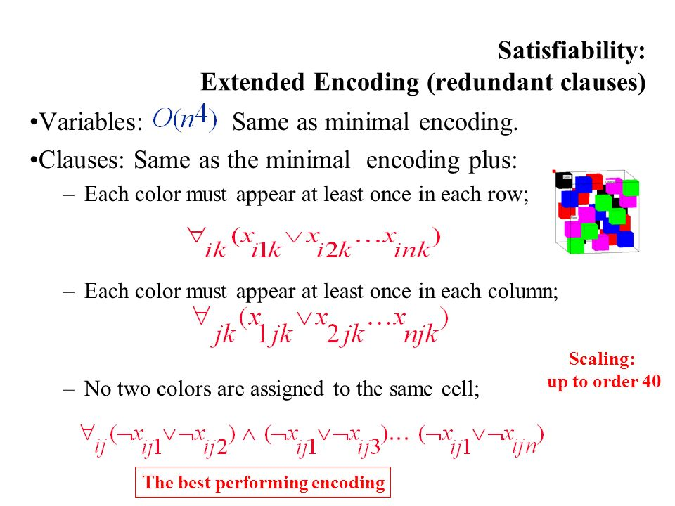 Satisfiability: Extended Encoding (redundant clauses) Variables:Same as minimal encoding.