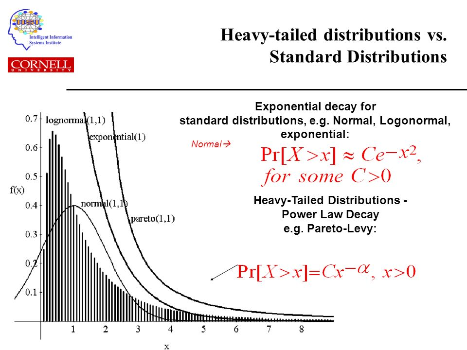 Heavy-tailed distributions vs.