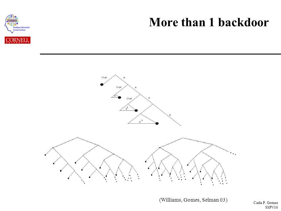 Carla P. Gomes SSPV06 More than 1 backdoor (Williams, Gomes, Selman 03)