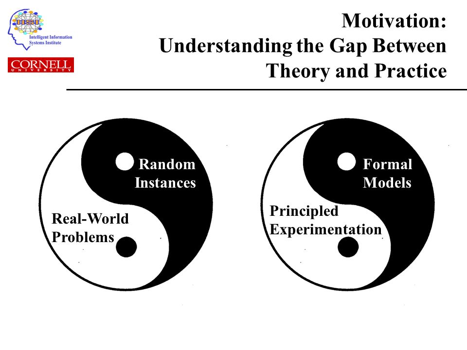 Worst Case Complexity Motivation: Understanding the Gap Between Theory and Practice Random Instances Real-World Problems Principled Experimentation Formal Models