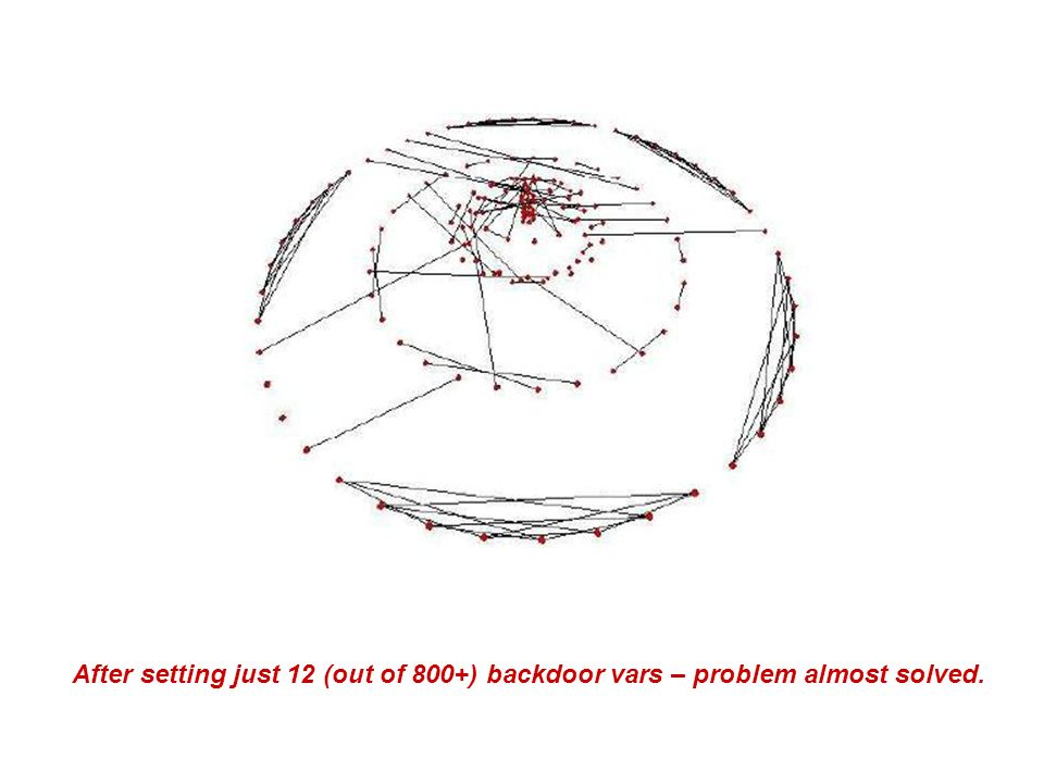 After setting just 12 (out of 800+) backdoor vars – problem almost solved.