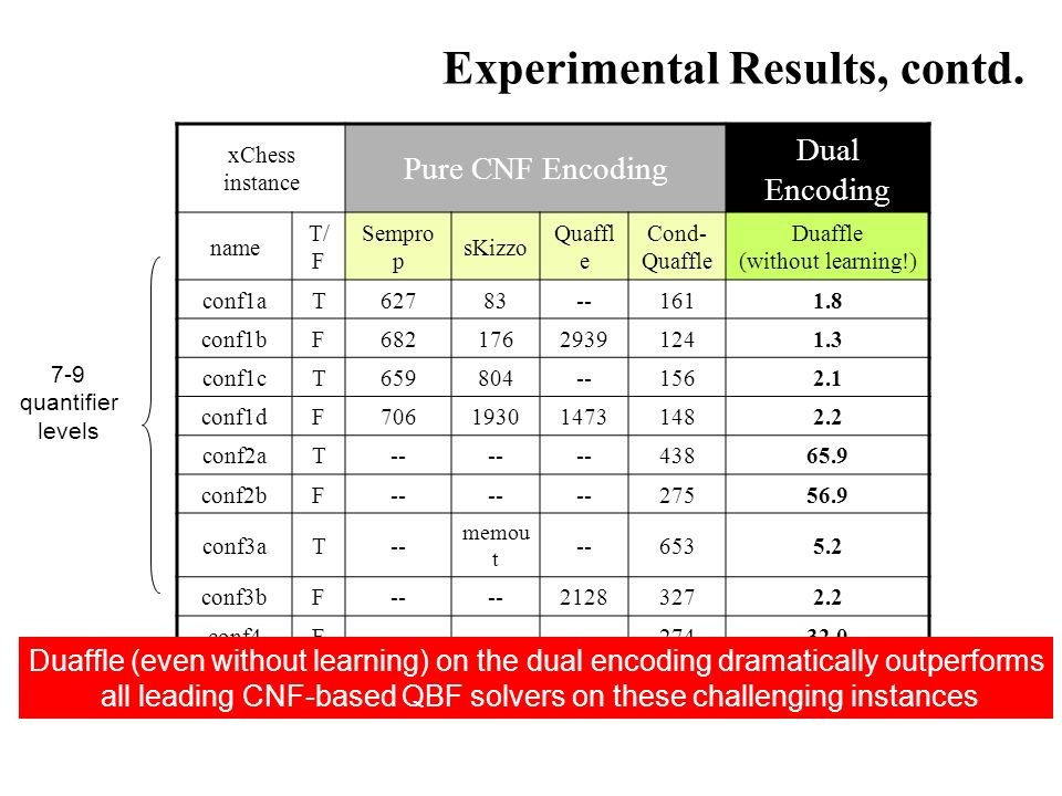 Experimental Results, contd.