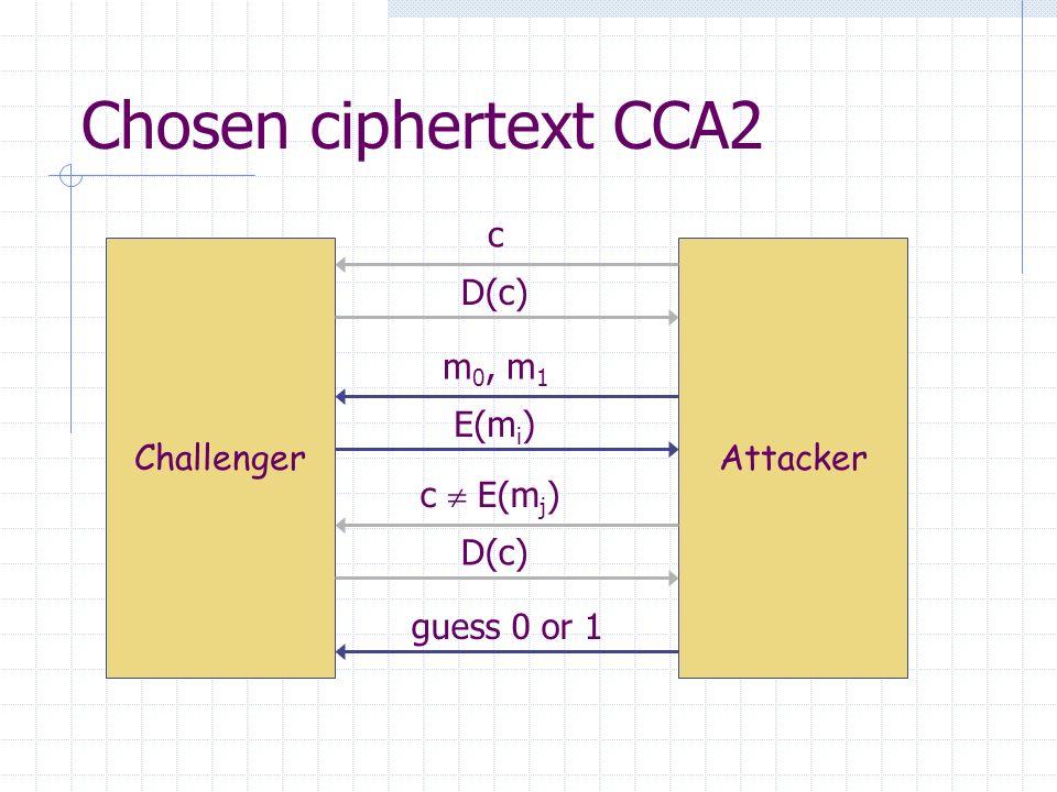 Chosen ciphertext CCA2 ChallengerAttacker m 0, m 1 E(m i ) guess 0 or 1 c D(c) c E(m j ) D(c)