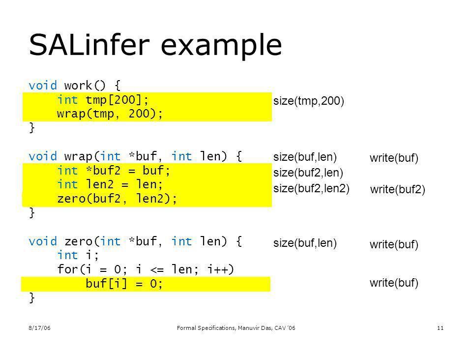 8/17/06Formal Specifications, Manuvir Das, CAV 0611 SALinfer example size(tmp,200) size(buf,len) size(buf2,len) size(buf2,len2) size(buf,len) write(buf) write(buf2) void work() { int tmp[200]; wrap(tmp, 200); } void wrap(int *buf, int len) { int *buf2 = buf; int len2 = len; zero(buf2, len2); } void zero(int *buf, int len) { int i; for(i = 0; i <= len; i++) buf[i] = 0; }