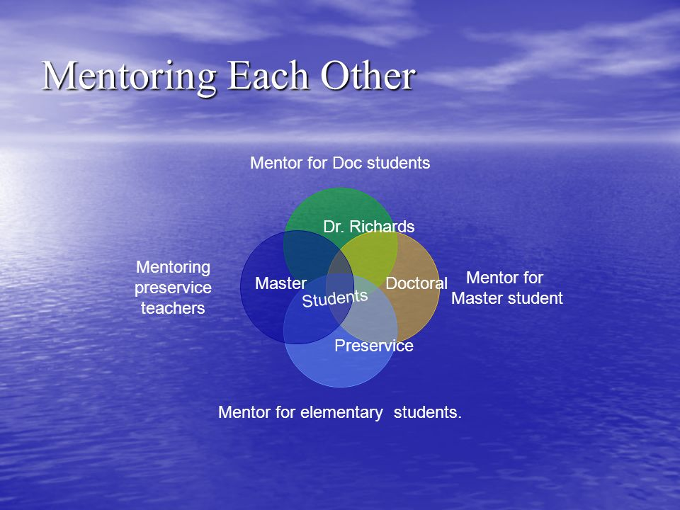 Mentoring Each Other Mentor for Doc students Mentor for Master student Mentor for elementary students.