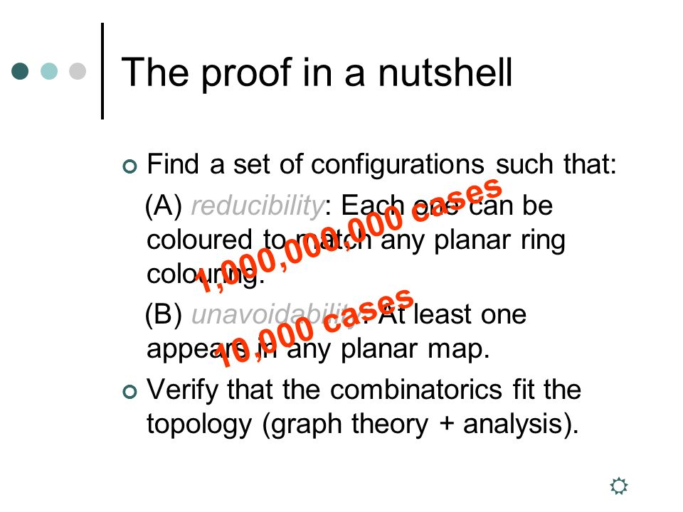 The proof in a nutshell Find a set of configurations such that: (A) reducibility: Each one can be coloured to match any planar ring colouring.