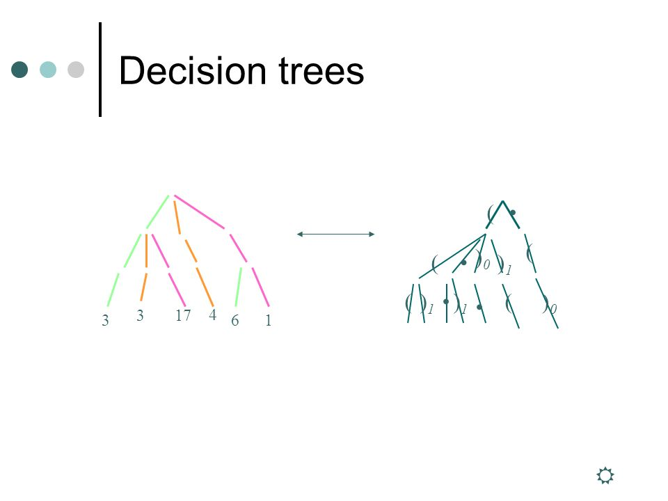 Decision trees ( (( )0)0 ( ( )0)0 )1)1 )1)1 )1)1 3 3 4 6 17 1