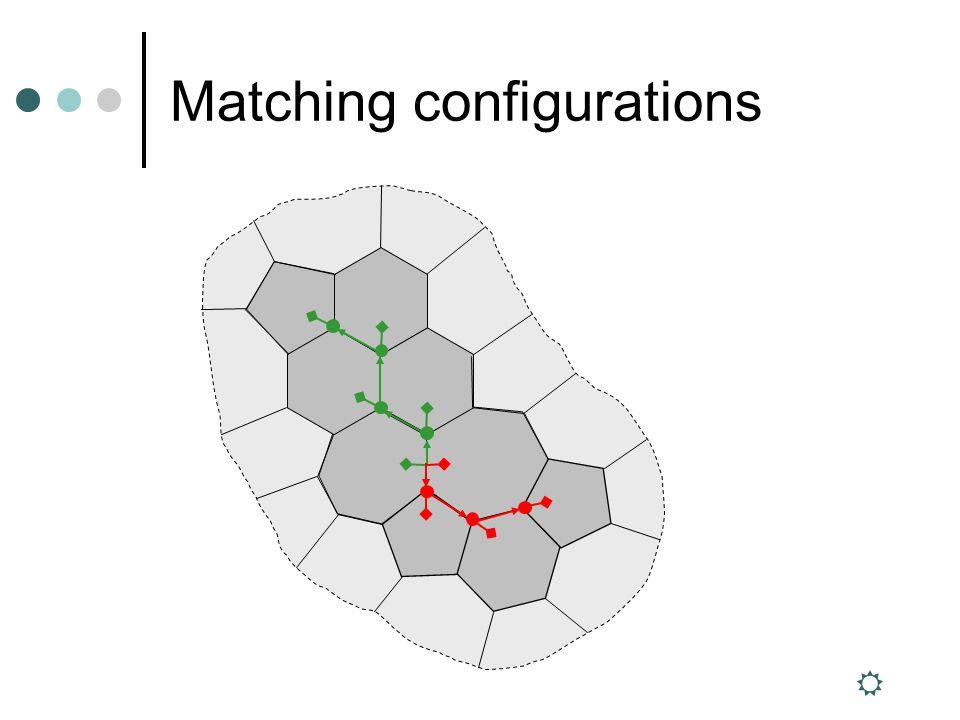 Matching configurations