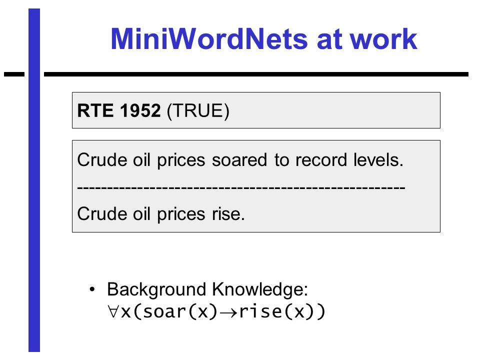 MiniWordNets at work Background Knowledge: x(soar(x) rise(x)) Crude oil prices soared to record levels.