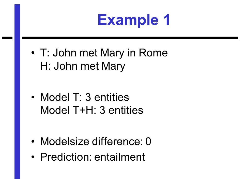 Example 1 T: John met Mary in Rome H: John met Mary Model T: 3 entities Model T+H: 3 entities Modelsize difference: 0 Prediction: entailment