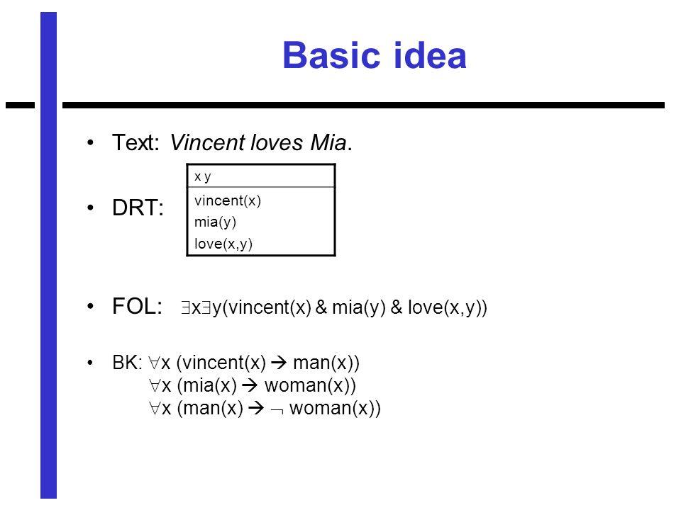 Basic idea Text: Vincent loves Mia.