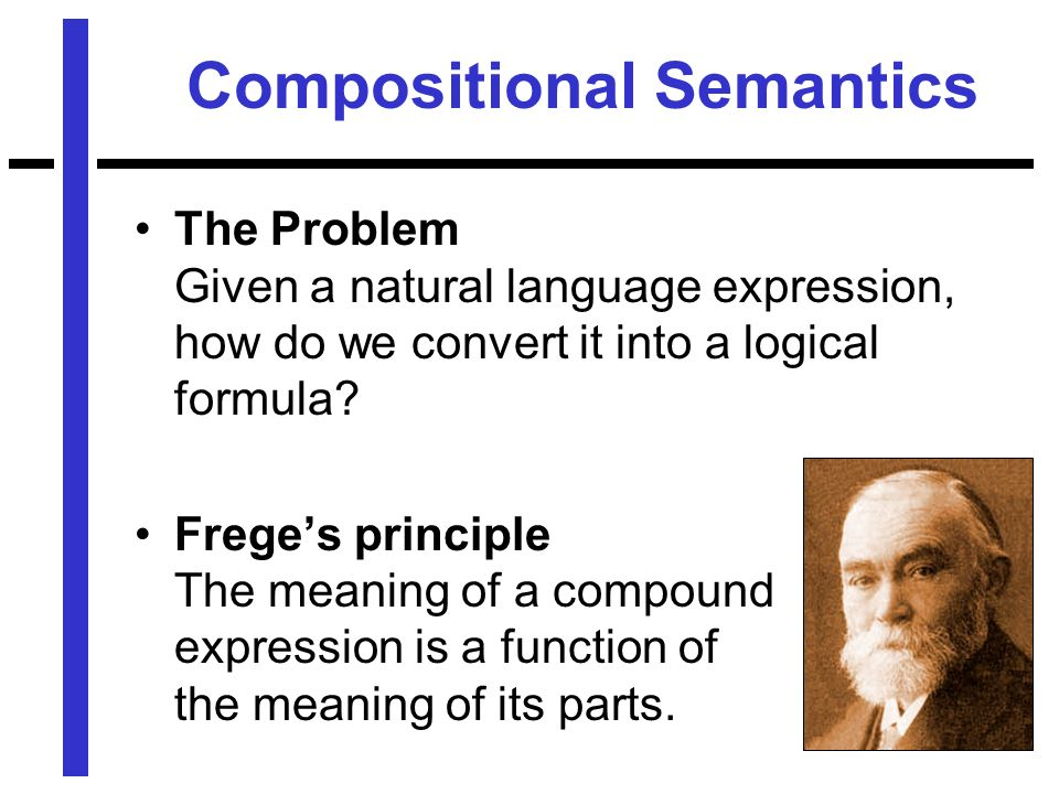 Compositional Semantics The Problem Given a natural language expression, how do we convert it into a logical formula.