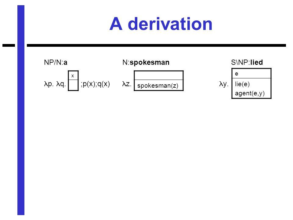 A derivation NP/N:a N:spokesman S\NP:lied p. q. ;p(x);q(x) z. y. spokesman(z) x e lie(e) agent(e,y)