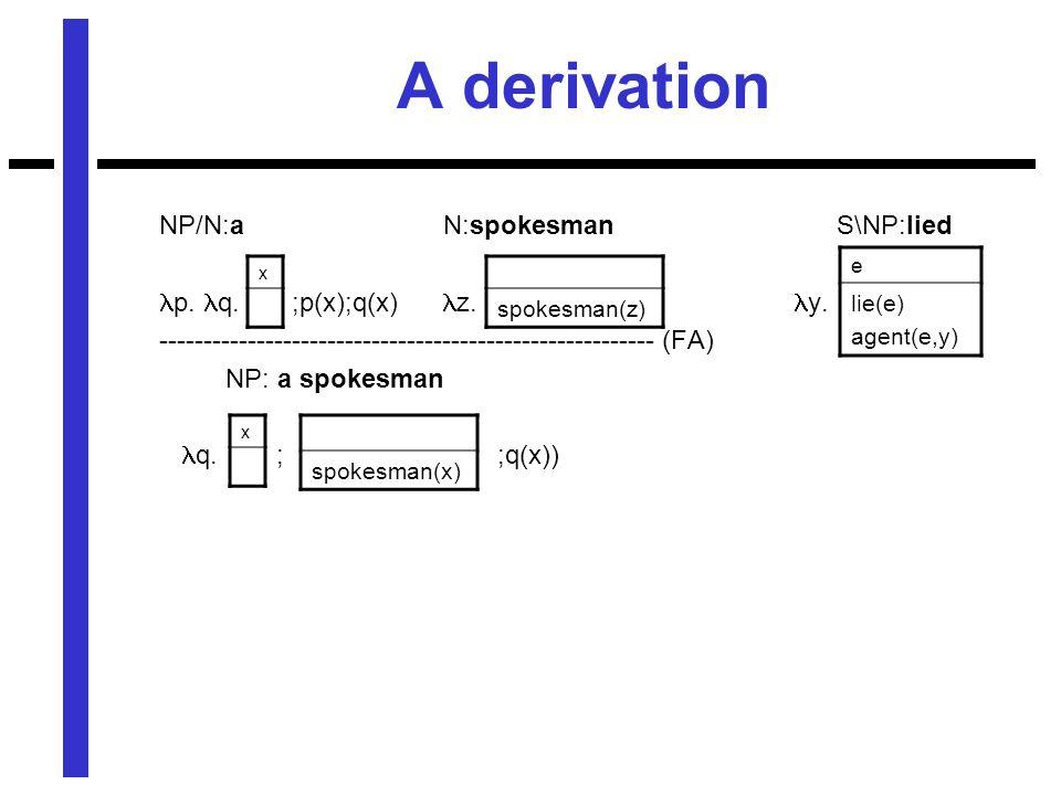 A derivation NP/N:a N:spokesman S\NP:lied p. q. ;p(x);q(x) z.