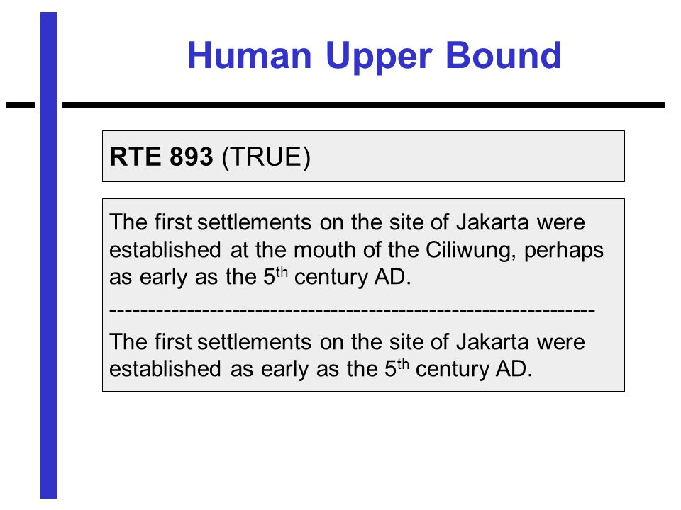 Human Upper Bound RTE 893 (TRUE) The first settlements on the site of Jakarta were established at the mouth of the Ciliwung, perhaps as early as the 5 th century AD.