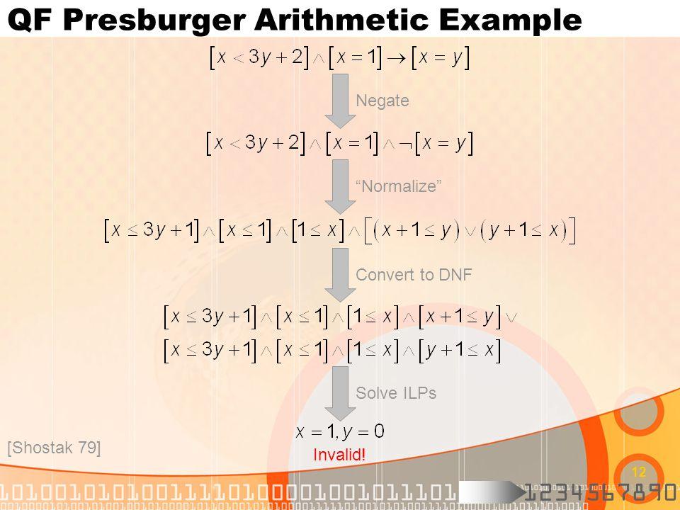 1234567890 12 QF Presburger Arithmetic Example Negate Invalid.