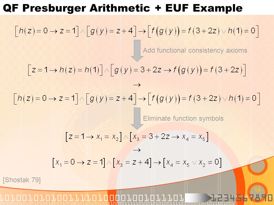 1234567890 14 QF Presburger Arithmetic + EUF Example Add functional consistency axioms Eliminate function symbols [Shostak 79]