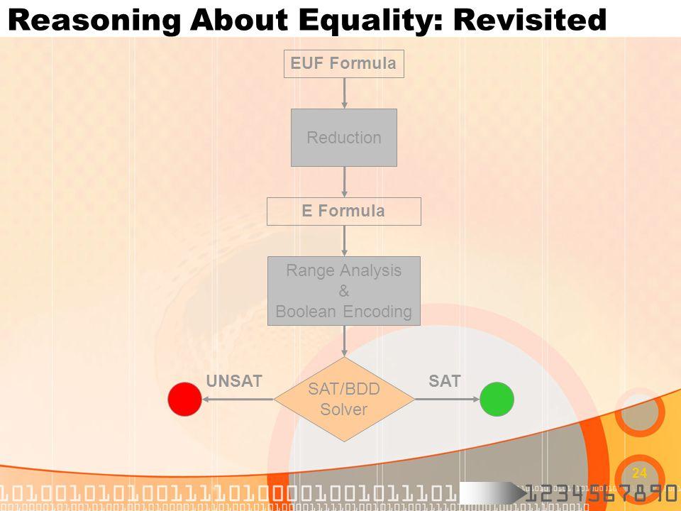 1234567890 24 Reasoning About Equality: Revisited SAT/BDD Solver SATUNSAT EUF Formula Reduction E Formula Range Analysis & Boolean Encoding
