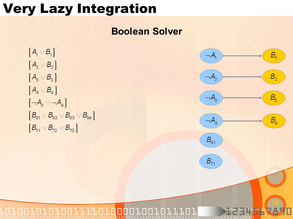 1234567890 30 Very Lazy Integration Boolean Solver