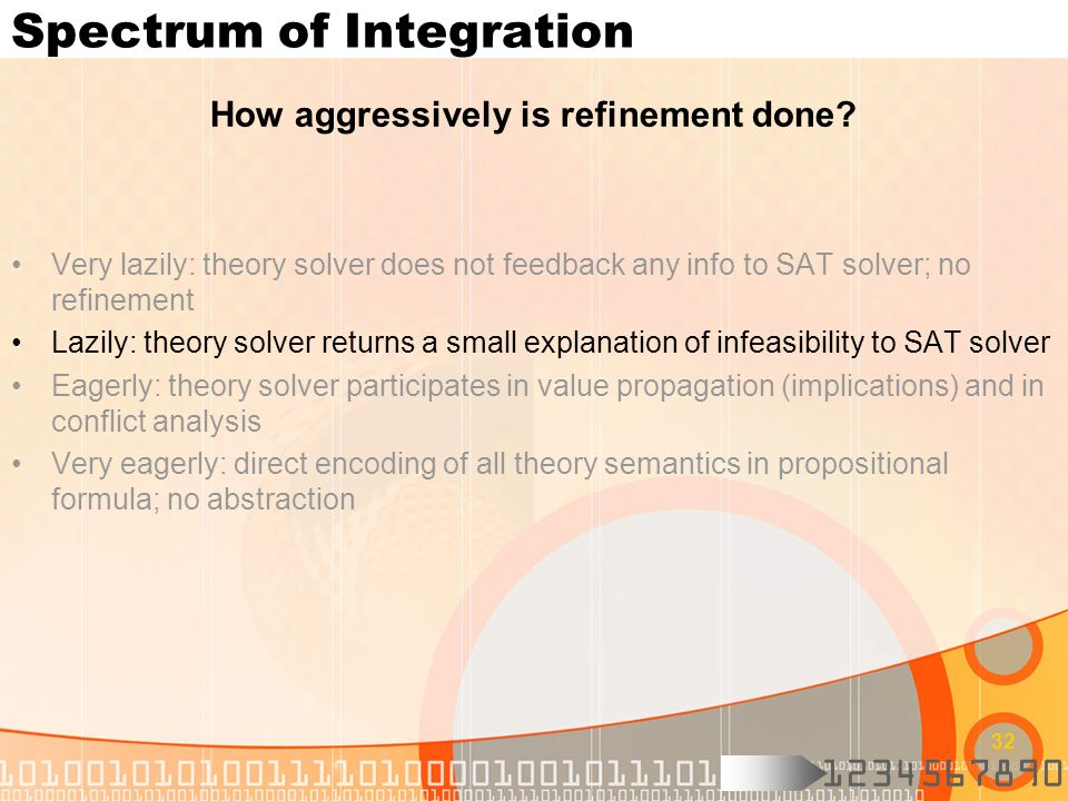 1234567890 32 Spectrum of Integration Very lazily: theory solver does not feedback any info to SAT solver; no refinement Lazily: theory solver returns a small explanation of infeasibility to SAT solver Eagerly: theory solver participates in value propagation (implications) and in conflict analysis Very eagerly: direct encoding of all theory semantics in propositional formula; no abstraction How aggressively is refinement done?