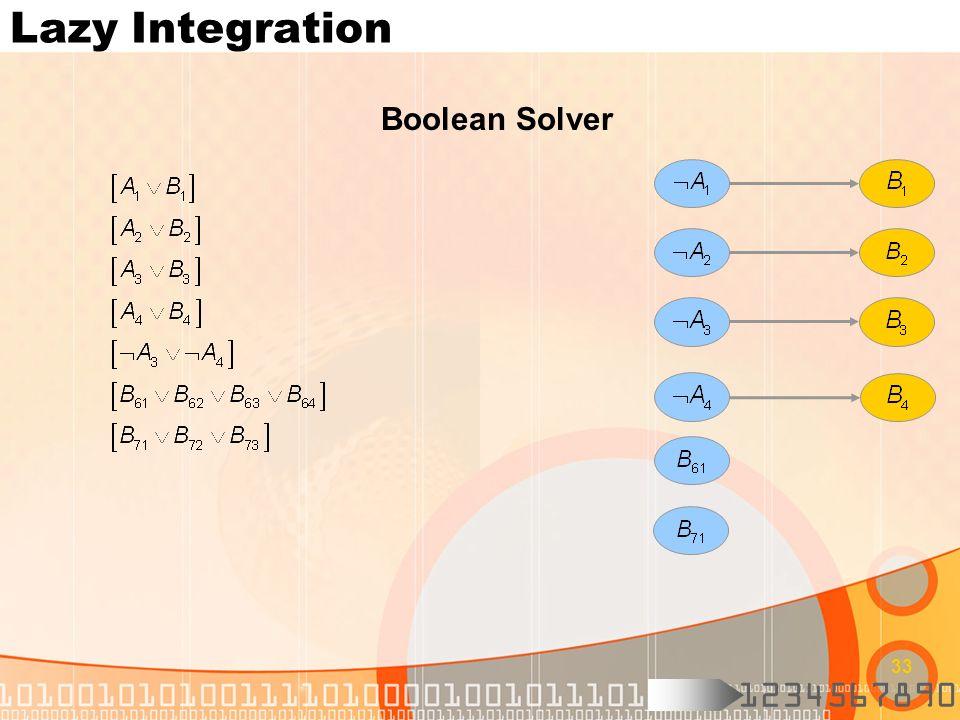 1234567890 33 Lazy Integration Boolean Solver