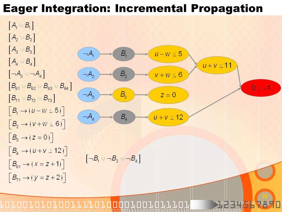1234567890 36 Eager Integration: Incremental Propagation