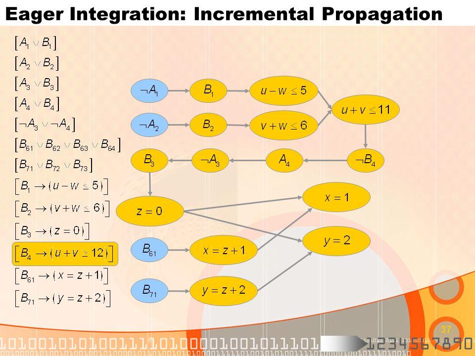 1234567890 37 Eager Integration: Incremental Propagation