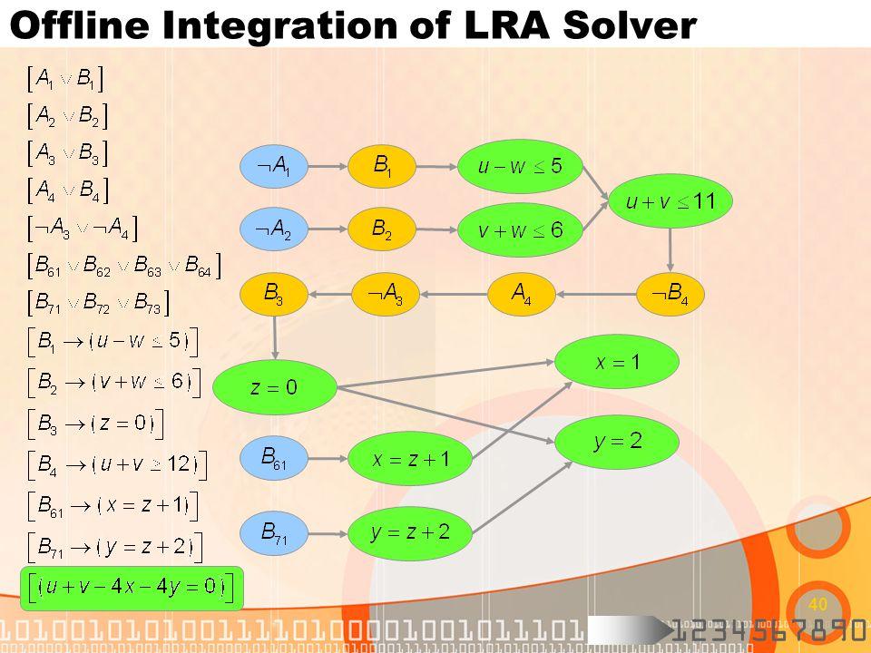 1234567890 40 Offline Integration of LRA Solver