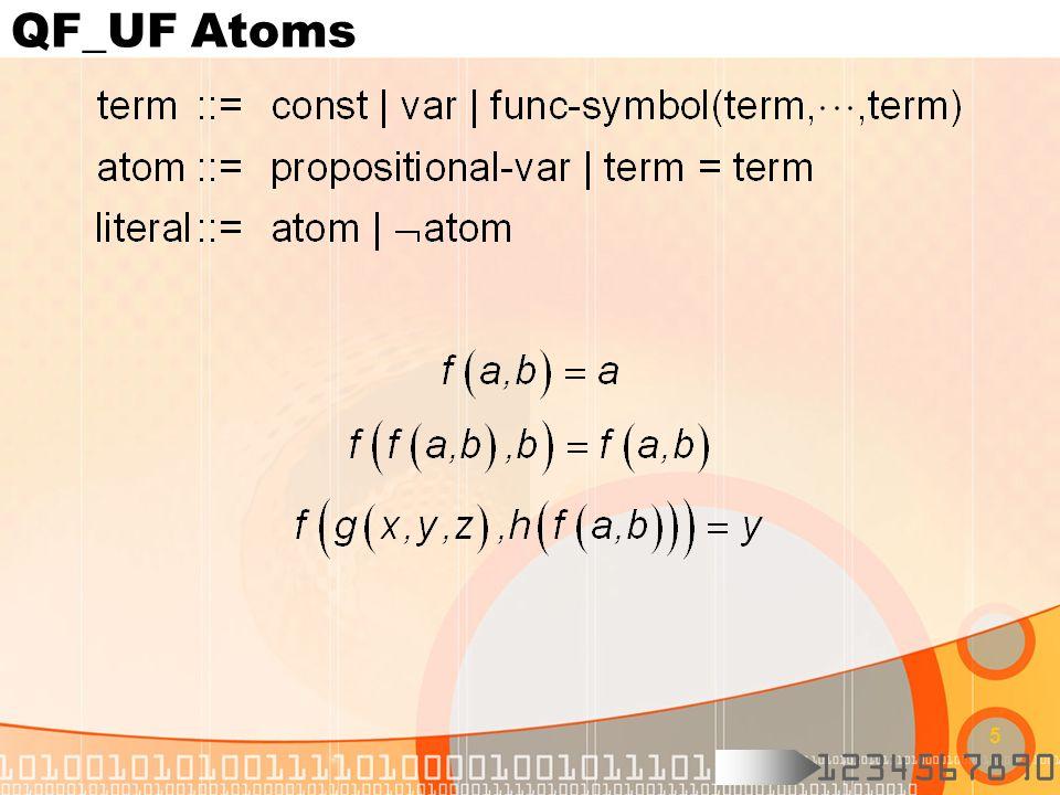 1234567890 5 QF_UF Atoms