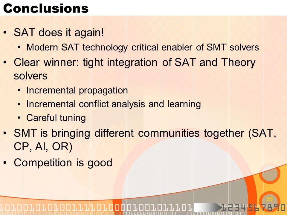 1234567890 55 Conclusions SAT does it again.