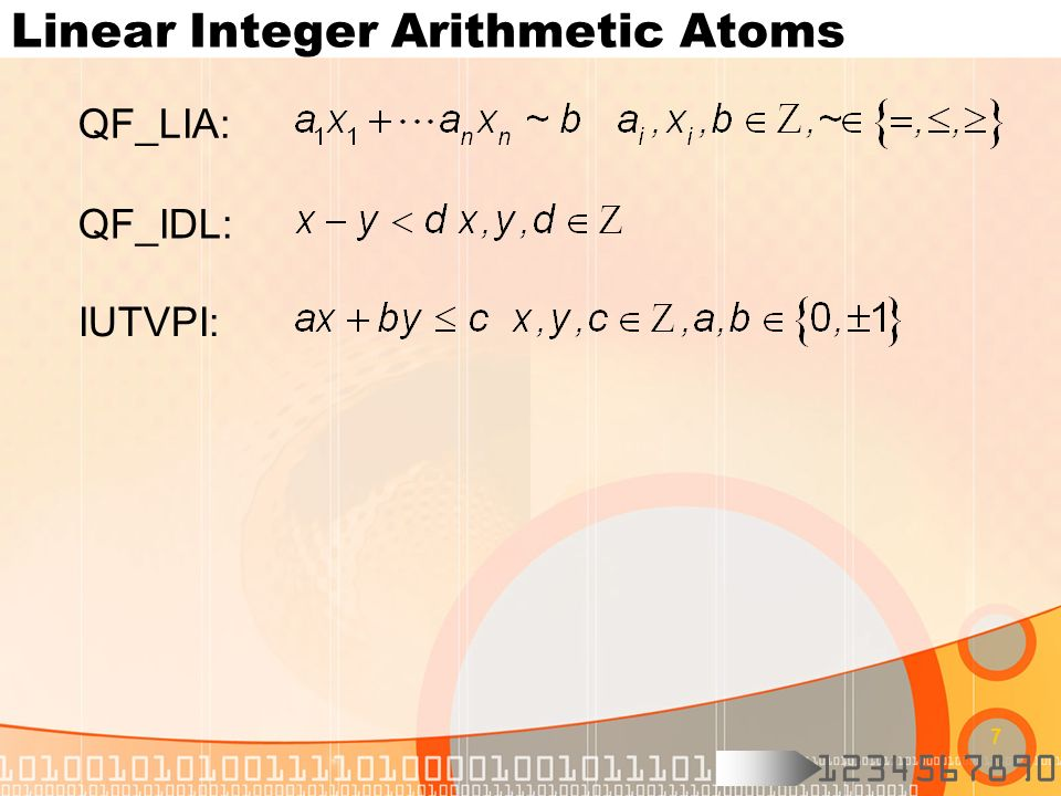 1234567890 7 Linear Integer Arithmetic Atoms QF_LIA: QF_IDL: IUTVPI: