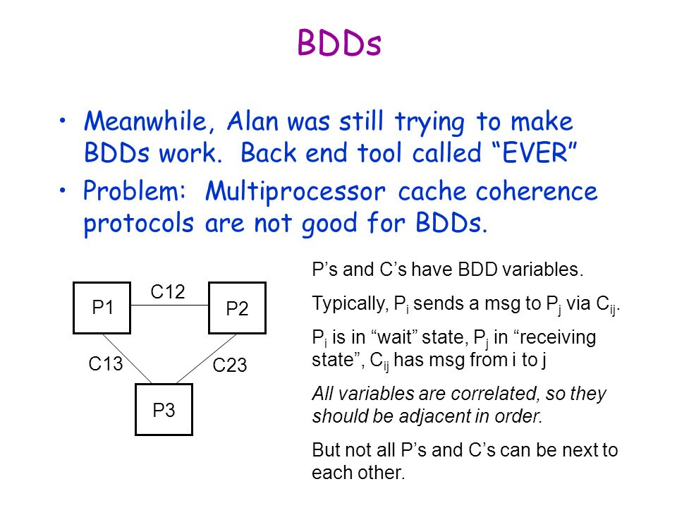 BDDs Meanwhile, Alan was still trying to make BDDs work. Back end tool called EVER Problem: Multiprocessor cache coherence protocols are not good for