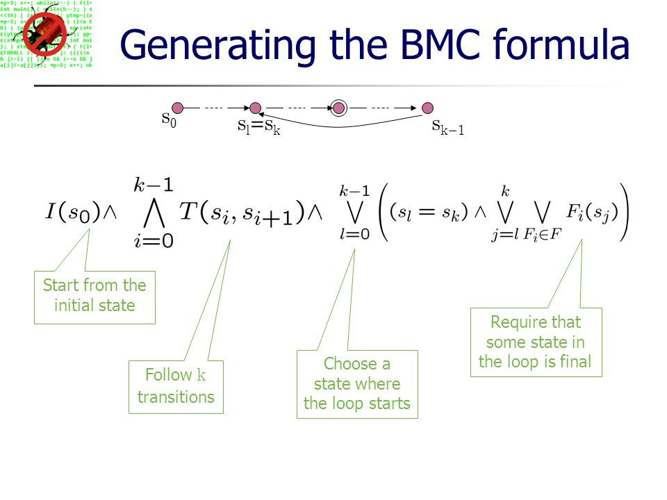 Generating the BMC formula s0s0 sk-1sk-1 sl=sksl=sk Start from the initial state Follow k transitions Choose a state where the loop starts Require that some state in the loop is final