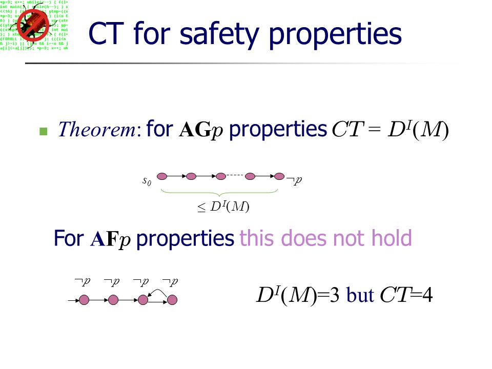 CT for safety properties Theorem: for AG p properties CT = D I ( M ) For AF p properties this does not hold p p p p D I ( M )=3 but CT =4 p s0s0 · D I ( M )