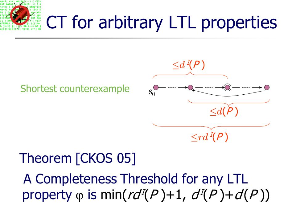 CT for arbitrary LTL properties Theorem [CKOS 05] A Completeness Threshold for any LTL property is min(rd I (P )+1, d I (P )+d (P )) s0s0 Shortest counterexample · d I (P ) · d (P ) · rd I (P )