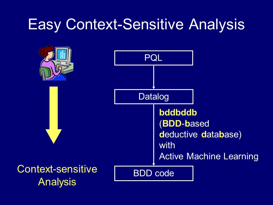 Accuracy BenchmarkClasses Context insensitive Context sensitive False jboard264000 blueblog306110 webgoat3495160 blojsom4284820 personalblog61146020 s
