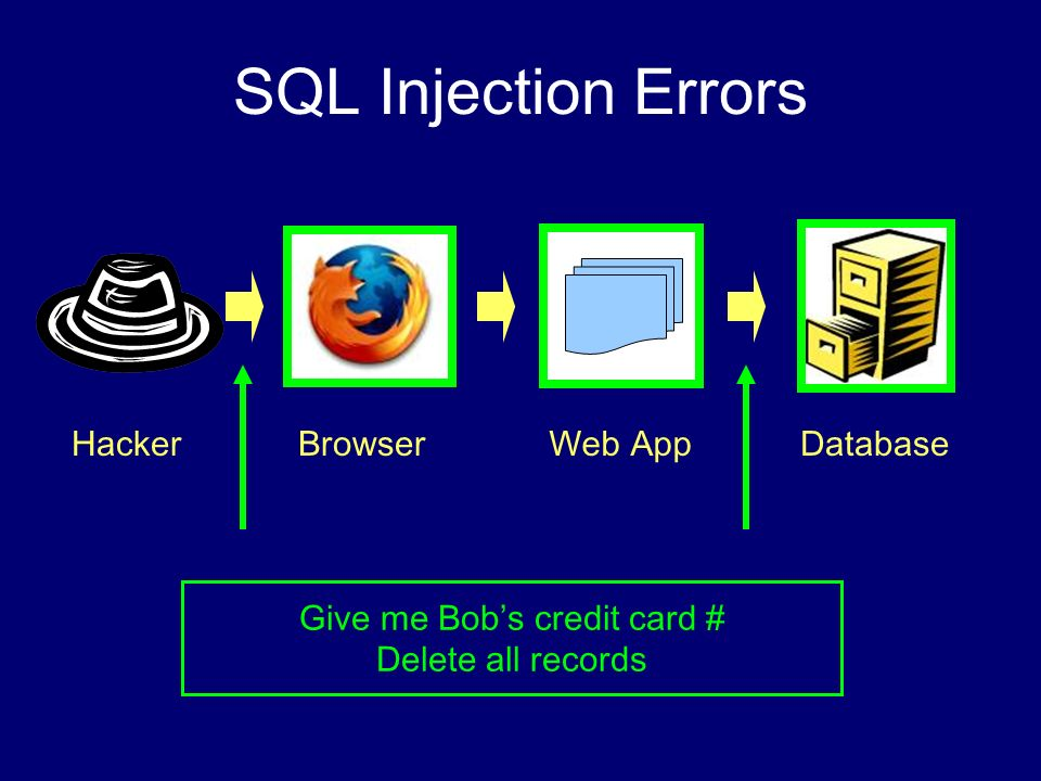 2005-05-16: JGS-Portal Multiple Cross-Site Scripting and SQL Injection Vulnerabilities 2005-05-16: WoltLab Burning Board Verify_email Function SQL Inj