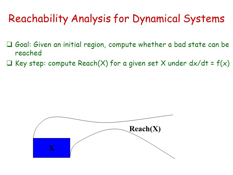 Reachability Analysis for Dynamical Systems Goal: Given an initial region, compute whether a bad state can be reached Key step: compute Reach(X) for a given set X under dx/dt = f(x) X Reach(X)