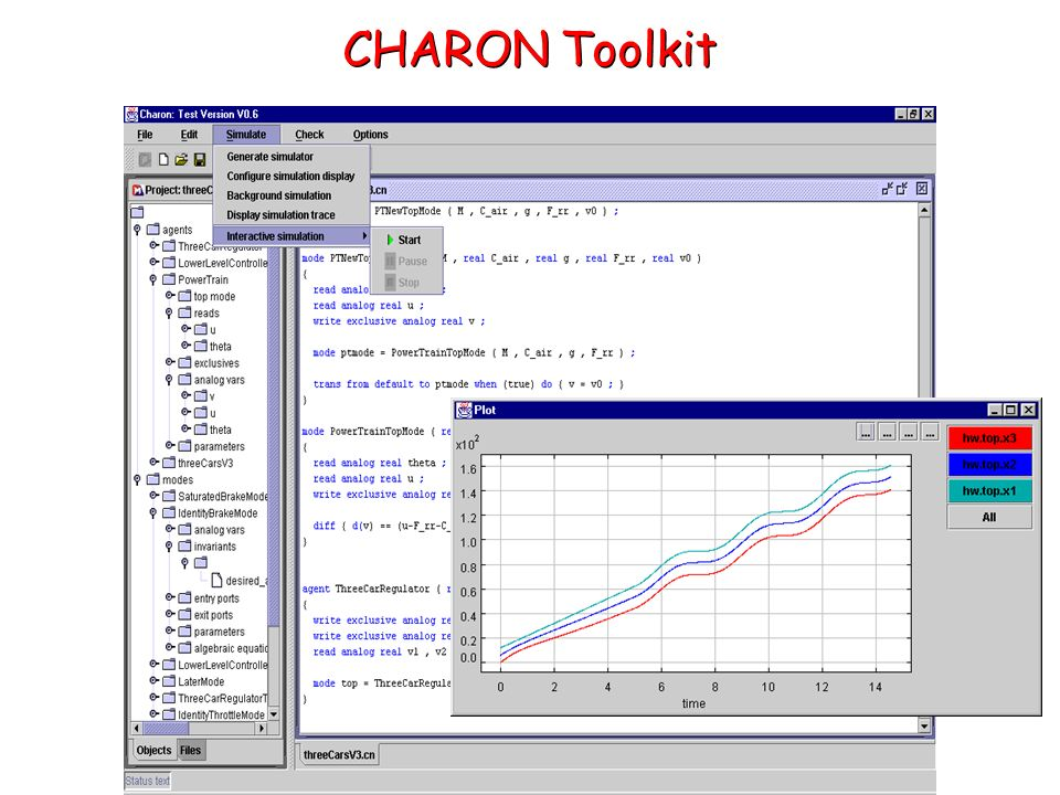 CHARON Toolkit