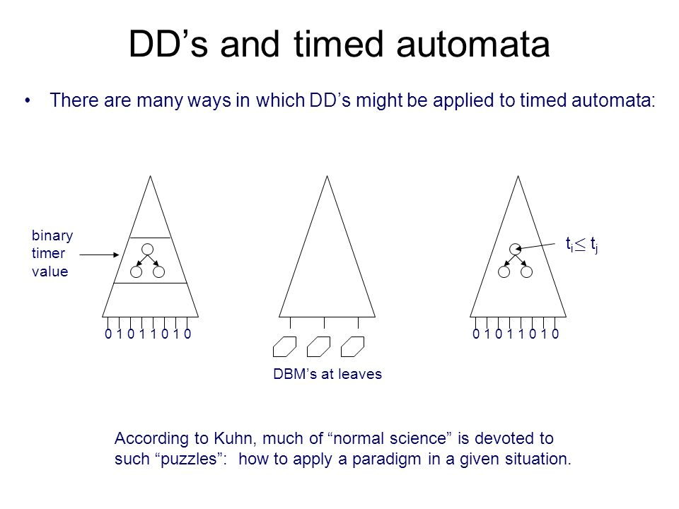 DDs and timed automata There are many ways in which DDs might be applied to timed automata: binary timer value 01011010 DBMs at leaves 01011010 t i · t j According to Kuhn, much of normal science is devoted to such puzzles: how to apply a paradigm in a given situation.