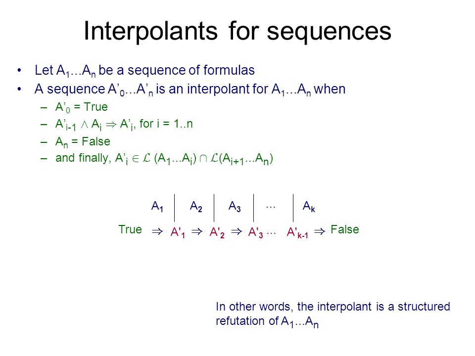 Interpolants for sequences Let A 1...A n be a sequence of formulas A sequence A 0...A n is an interpolant for A 1...A n when –A 0 = True –A i -1 Æ A i ) A i, for i = 1..n –A n = False –and finally, A i 2 L (A 1...A i ) Å L (A i+1...A n ) A1A1 A2A2 A3A3 AkAk...