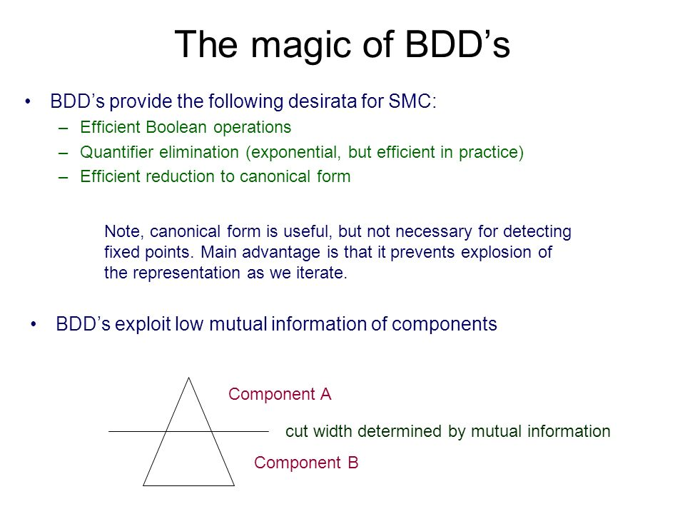 The magic of BDDs BDDs provide the following desirata for SMC: –Efficient Boolean operations –Quantifier elimination (exponential, but efficient in practice) –Efficient reduction to canonical form Note, canonical form is useful, but not necessary for detecting fixed points.