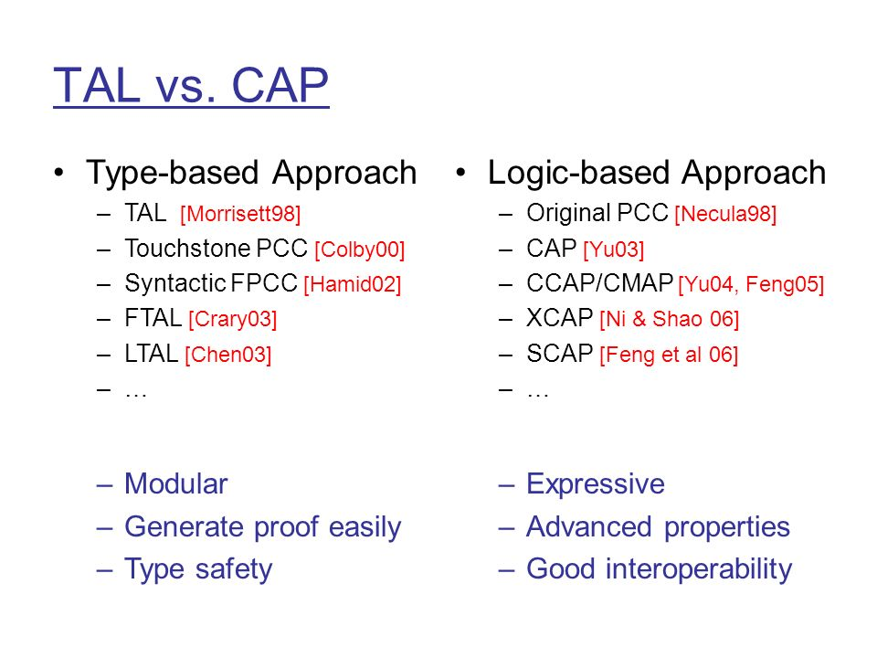 TAL vs. CAP Type-based Approach –TAL [Morrisett98] –Touchstone PCC [Colby00] –Syntactic FPCC [Hamid02] –FTAL [Crary03] –LTAL [Chen03] –… –Modular –Gen