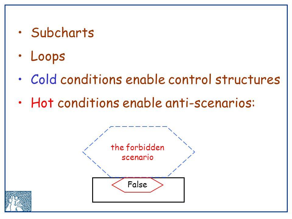 Subcharts Loops Cold conditions enable control structures Hot conditions enable anti-scenarios: False the forbidden scenario