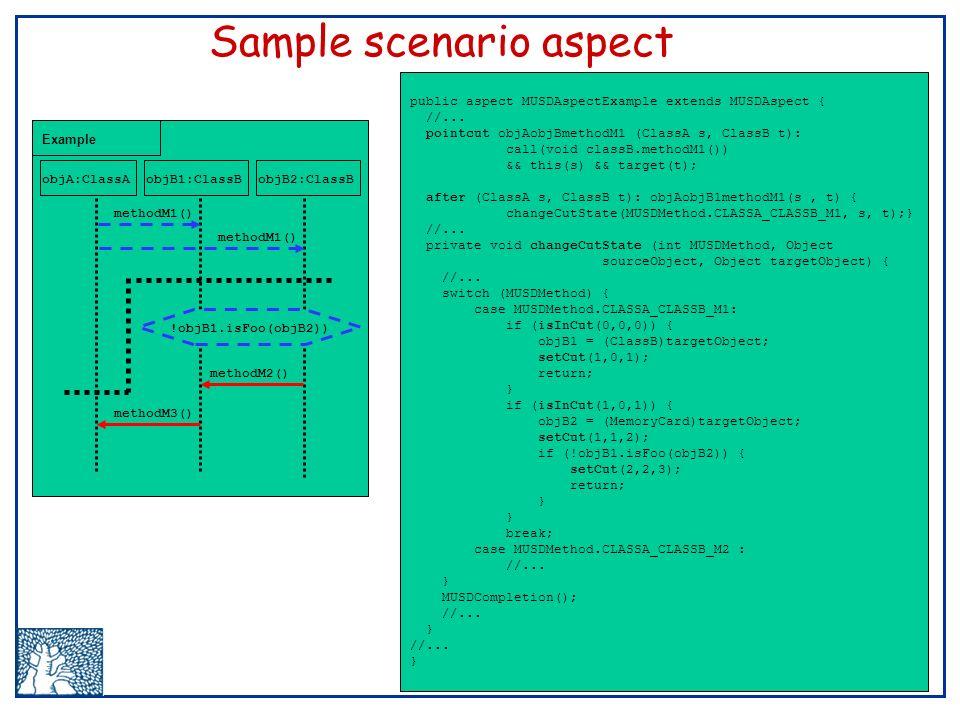 public aspect MUSDAspectExample extends MUSDAspect { //...