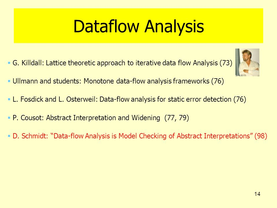 14 Dataflow Analysis G. Killdall: Lattice theoretic approach to iterative data flow Analysis (73) Ullmann and students: Monotone data-flow analysis fr
